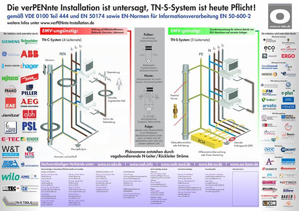 Gemütlich Elektroinstallation Pdf Fotos - Der Schaltplan - greigo.com